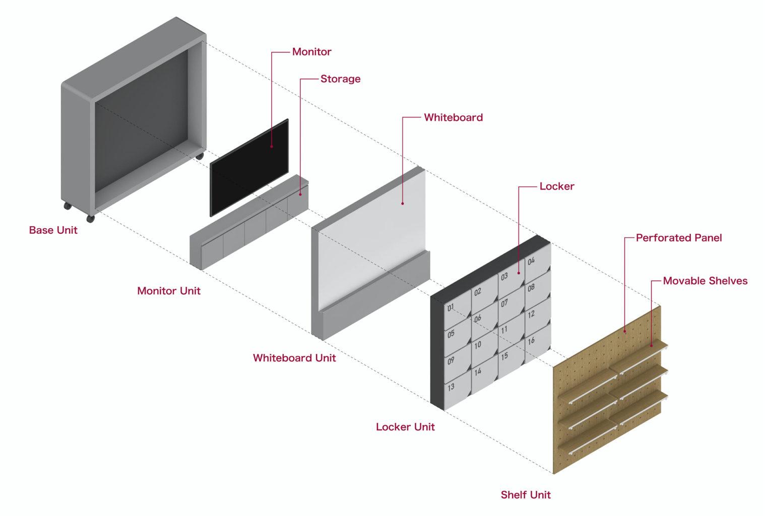 オフィス内のグループ単位でカスタマイズできる移動型システム什器の使用事例・イメージ